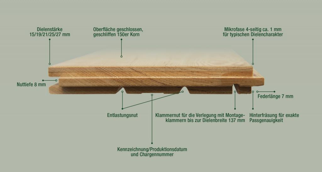 Massivholzdiele im Profil